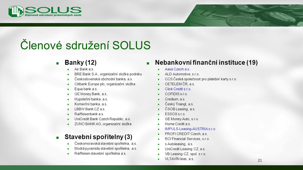 Členové sdružení SOLUS