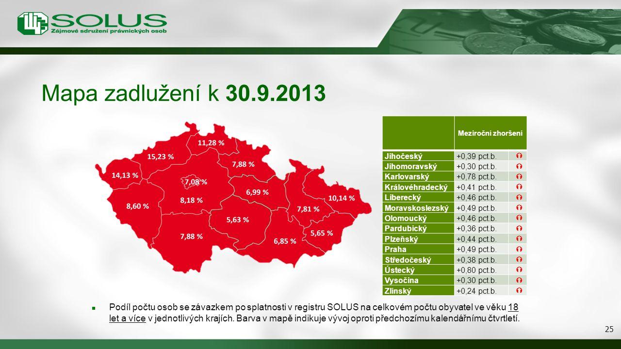 Mapa zadlužení k 30.9.2013