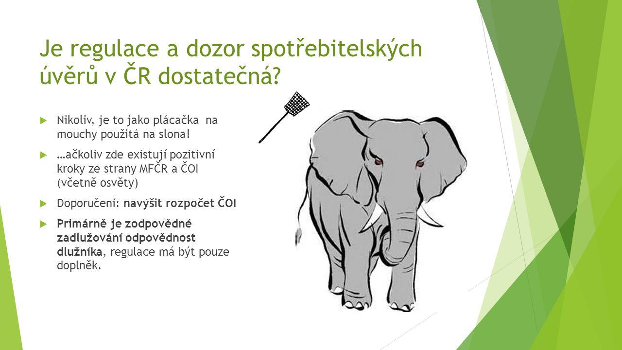 Je regulace a dozor spotřebitelských úvěrů v ČR dostatečná
