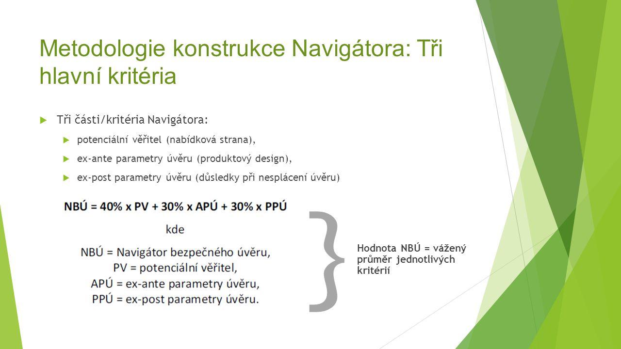 Metodologie konstrukce Navigátora: Tři hlavní kritéria