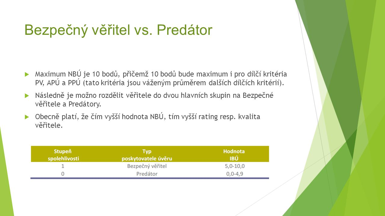 Bezpečný věřitel vs. Predátor