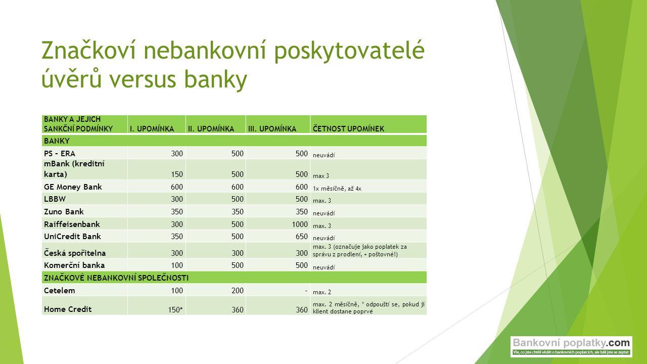 Značkoví nebankovní poskytovatelé úvěrů versus banky
