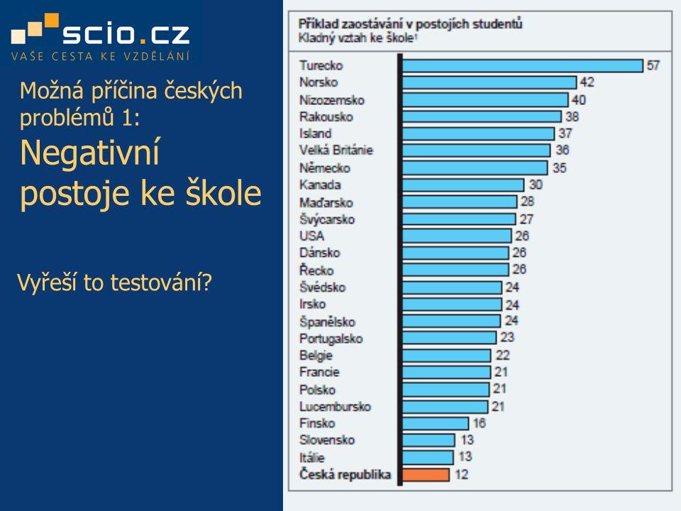 Možná příčina českých problémů 1: Negativní postoje ke škole