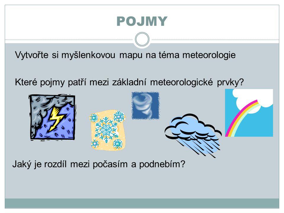 POJMY Vytvořte si myšlenkovou mapu na téma meteorologie