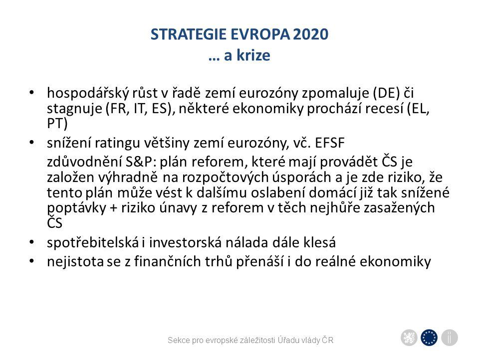 STRATEGIE EVROPA 2020 … a krize