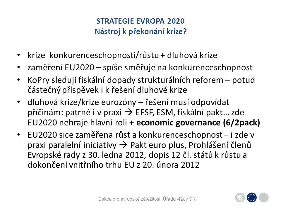 STRATEGIE EVROPA 2020 Nástroj k překonání krize