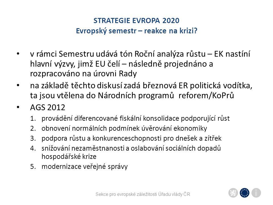 STRATEGIE EVROPA 2020 Evropský semestr – reakce na krizi