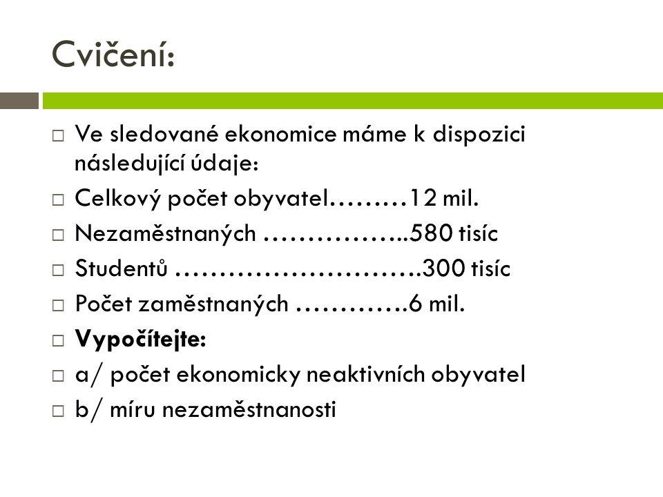Cvičení: Ve sledované ekonomice máme k dispozici následující údaje: