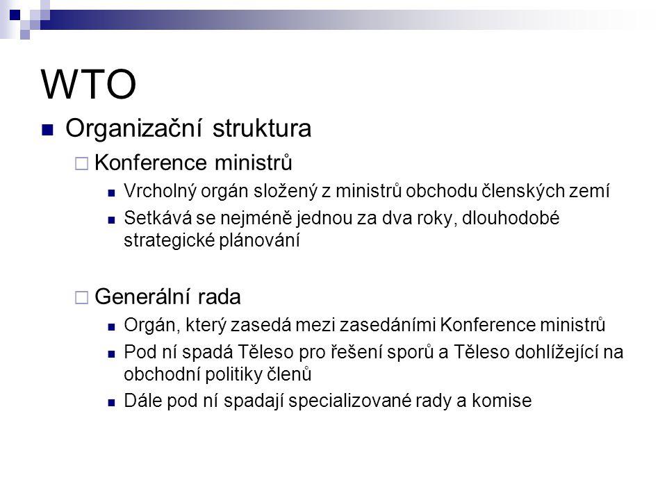 WTO Organizační struktura Konference ministrů Generální rada