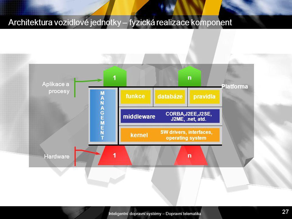 Architektura vozidlové jednotky – fyzická realizace komponent
