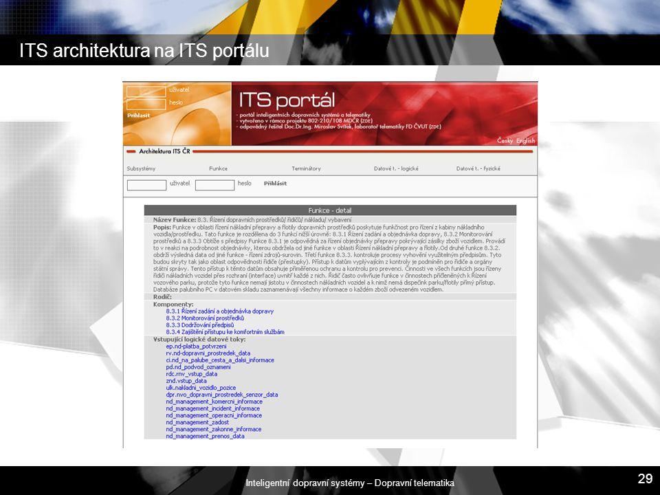 ITS architektura na ITS portálu
