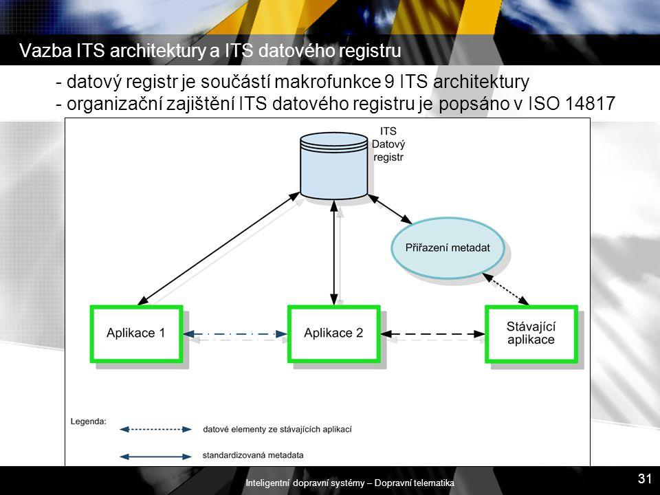 Vazba ITS architektury a ITS datového registru