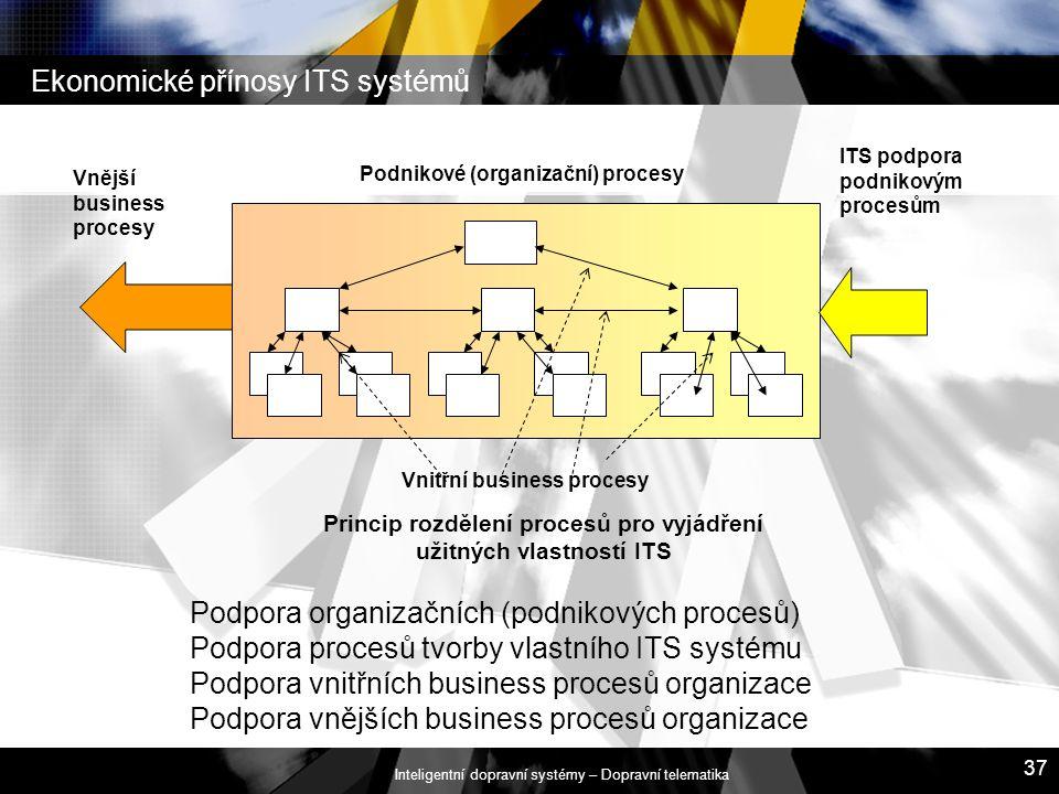 Ekonomické přínosy ITS systémů