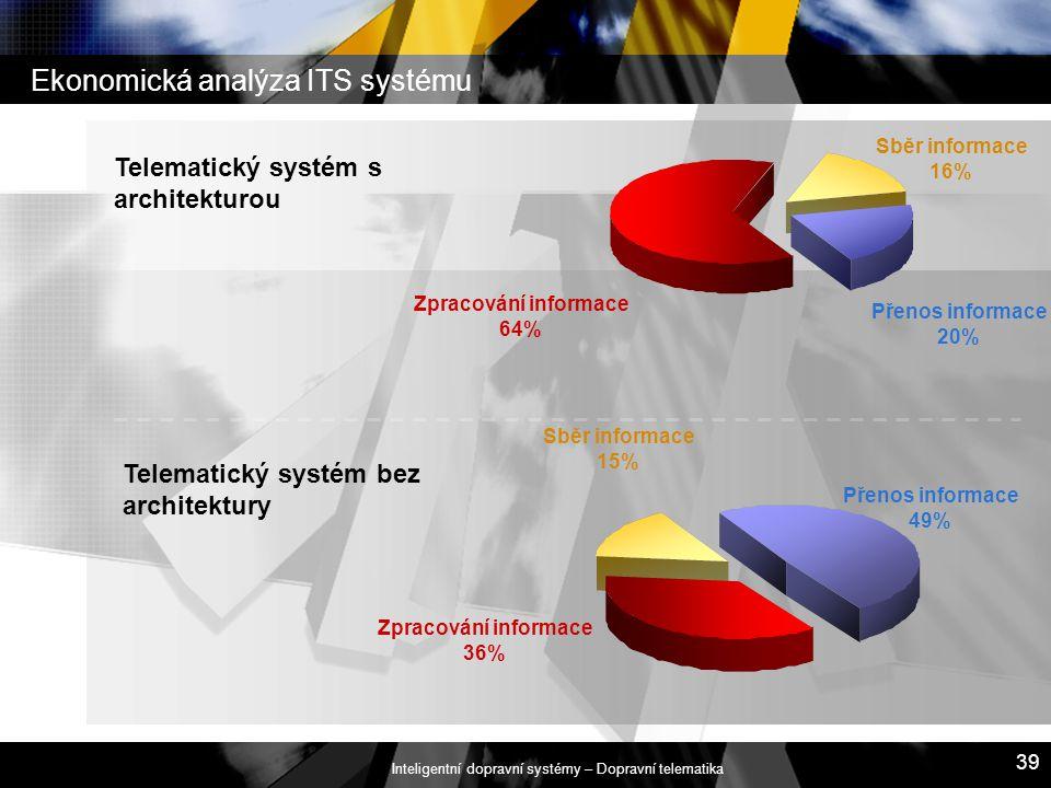 Ekonomická analýza ITS systému