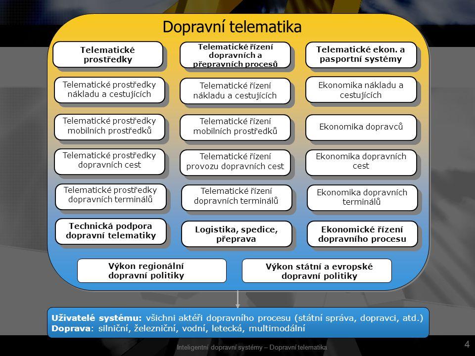 Dopravní telematika Telematické prostředky. Telematické řízení dopravních a přepravních procesů. Telematické ekon. a pasportní systémy.