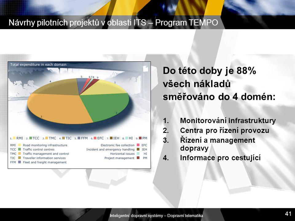 Návrhy pilotních projektů v oblasti ITS – Program TEMPO
