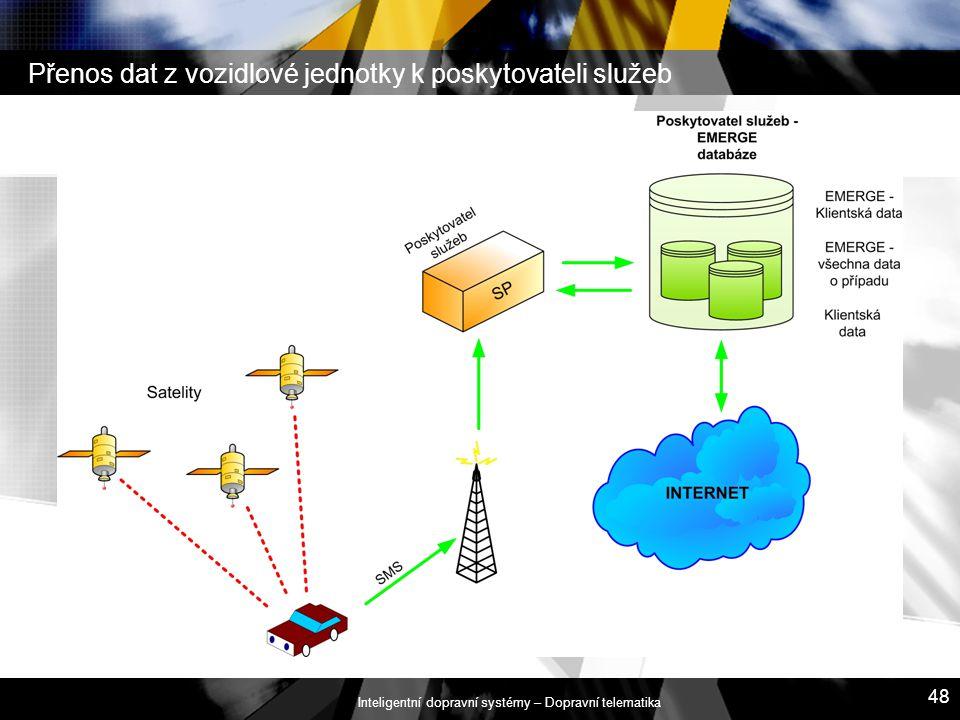 Přenos dat z vozidlové jednotky k poskytovateli služeb