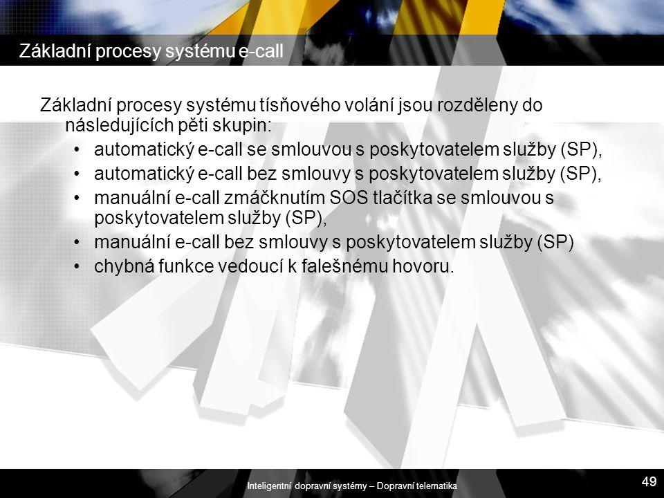 Základní procesy systému e-call