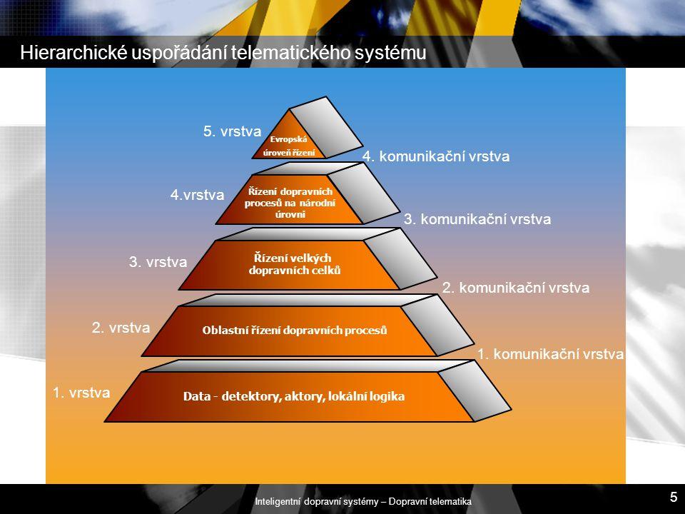 Hierarchické uspořádání telematického systému