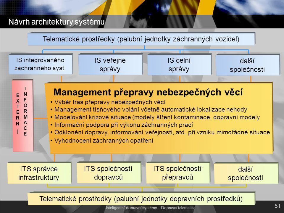 Návrh architektury systému