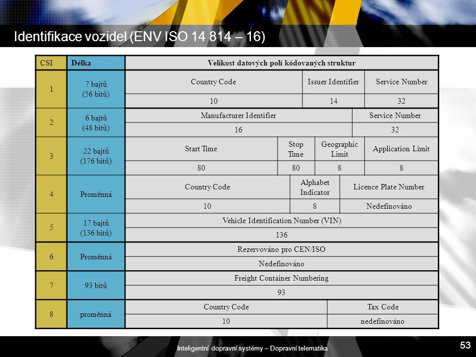 Identifikace vozidel (ENV ISO 14 814 – 16)