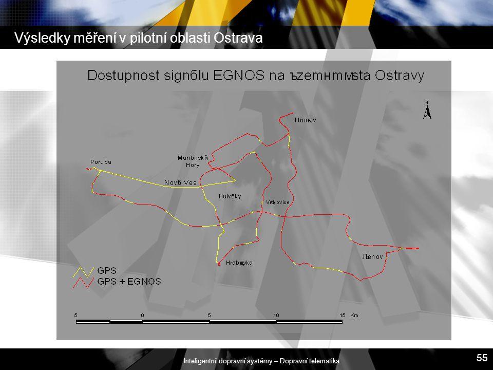 Výsledky měření v pilotní oblasti Ostrava