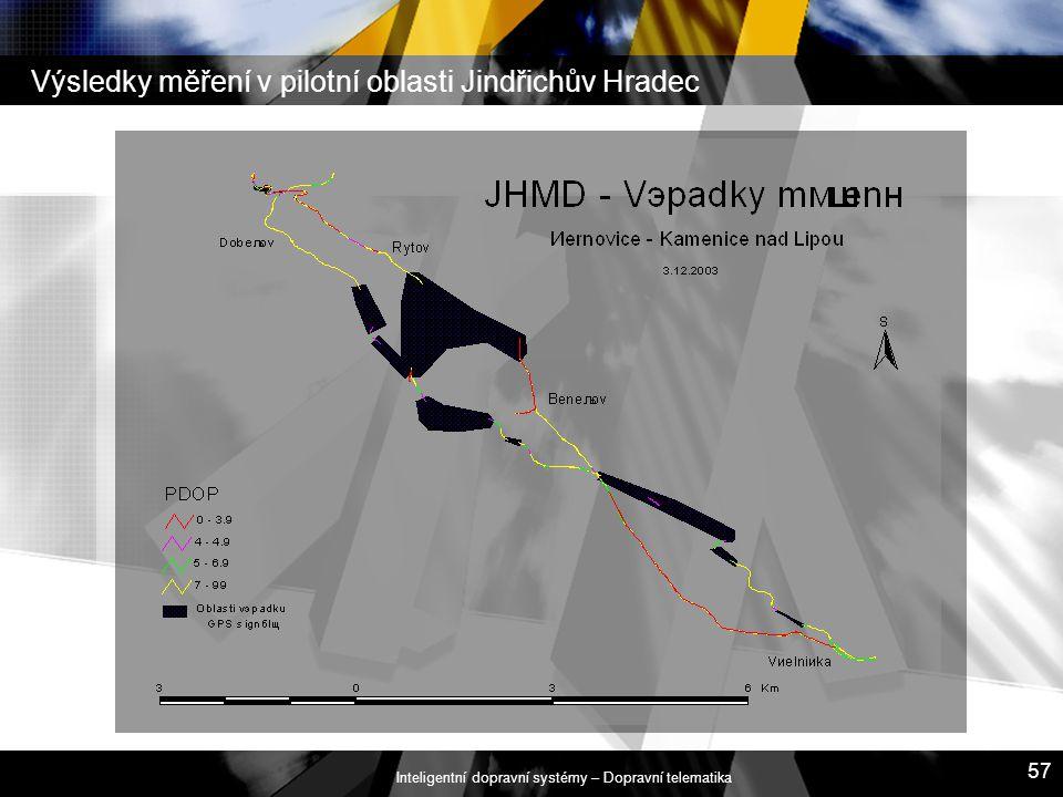 Výsledky měření v pilotní oblasti Jindřichův Hradec