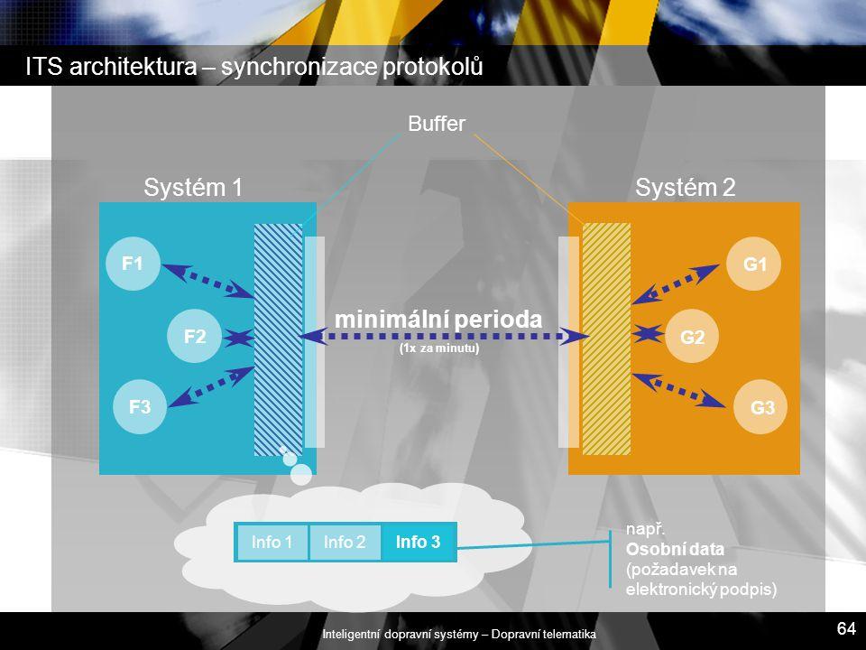 ITS architektura – synchronizace protokolů