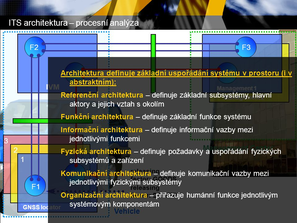 ITS architektura – procesní analýza