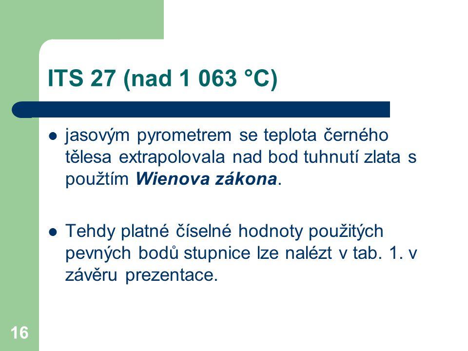 ITS 27 (nad 1 063 °C) jasovým pyrometrem se teplota černého tělesa extrapolovala nad bod tuhnutí zlata s použtím Wienova zákona.