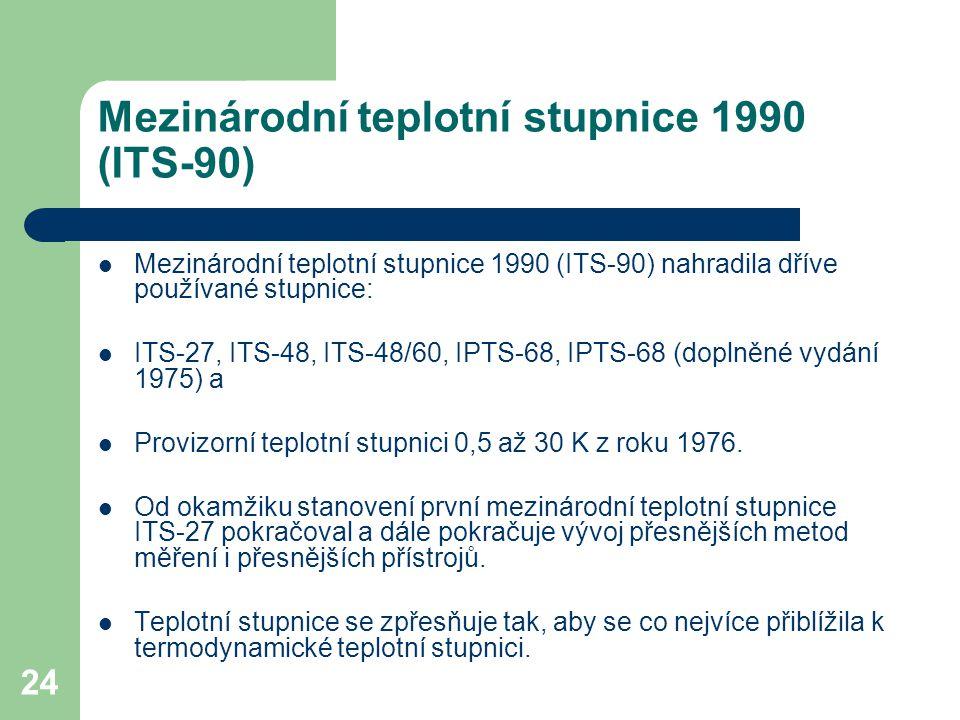 Mezinárodní teplotní stupnice 1990 (ITS-90)
