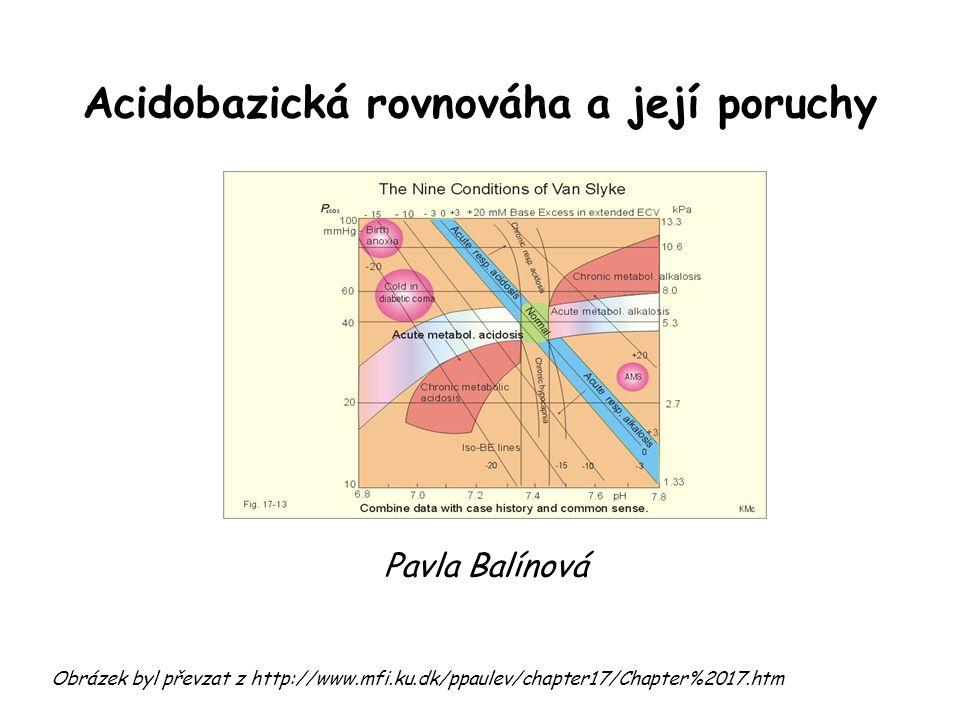 Acidobazická rovnováha a její poruchy