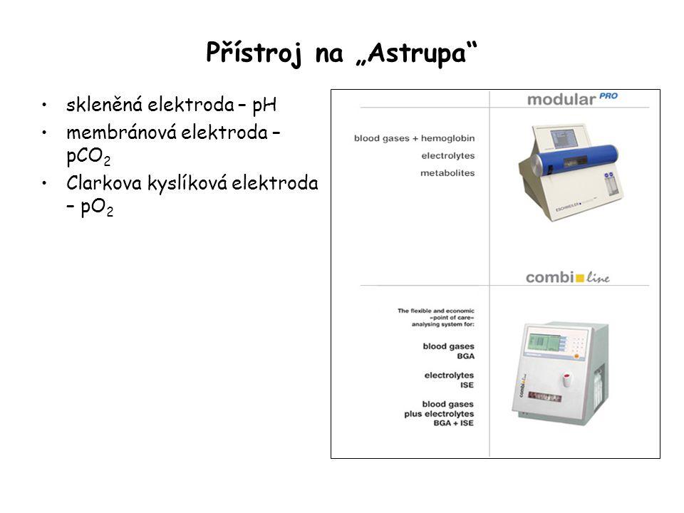 """Přístroj na """"Astrupa skleněná elektroda – pH"""