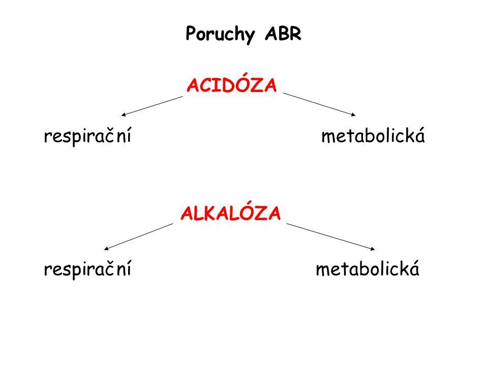 Poruchy ABR ACIDÓZA. respirační metabolická.