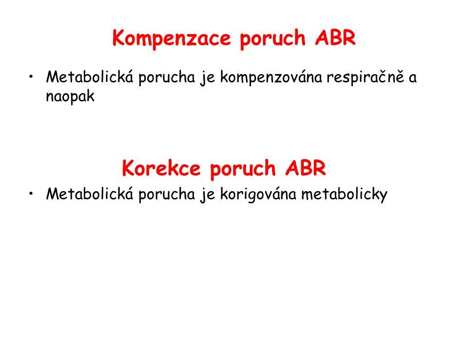 Kompenzace poruch ABR Korekce poruch ABR