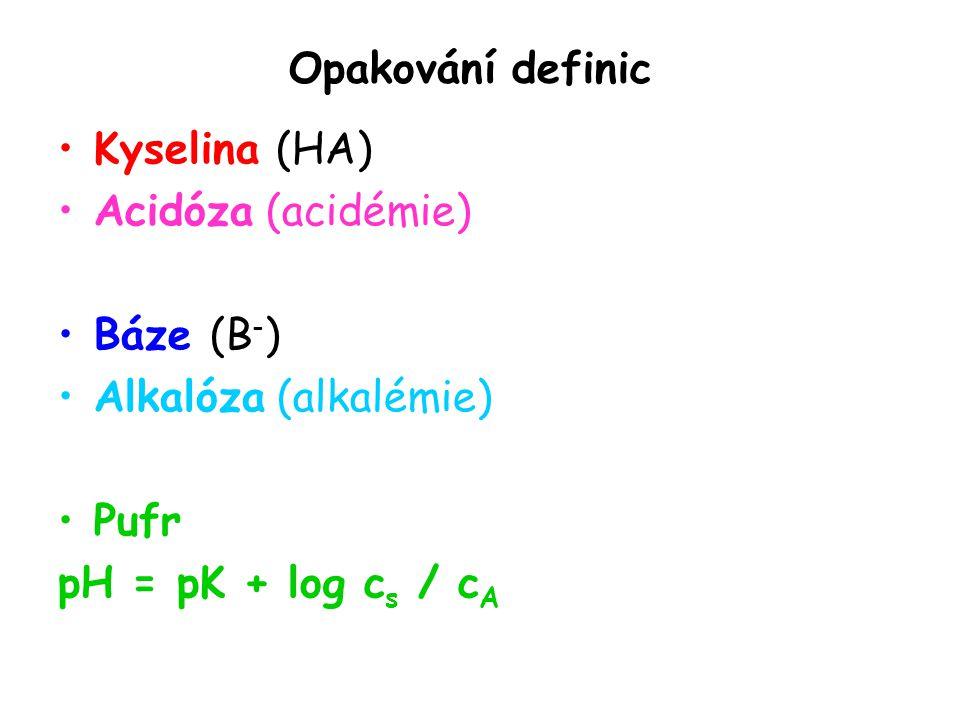 Opakování definic Kyselina (HA) Acidóza (acidémie) Báze (B-) Alkalóza (alkalémie) Pufr.