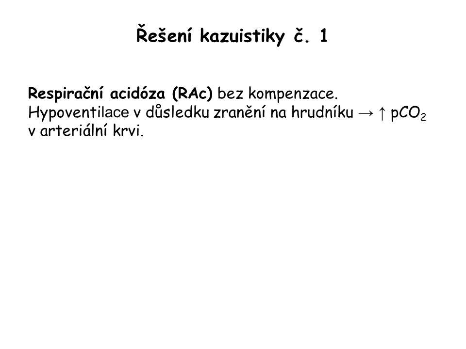 Řešení kazuistiky č. 1 Respirační acidóza (RAc) bez kompenzace.