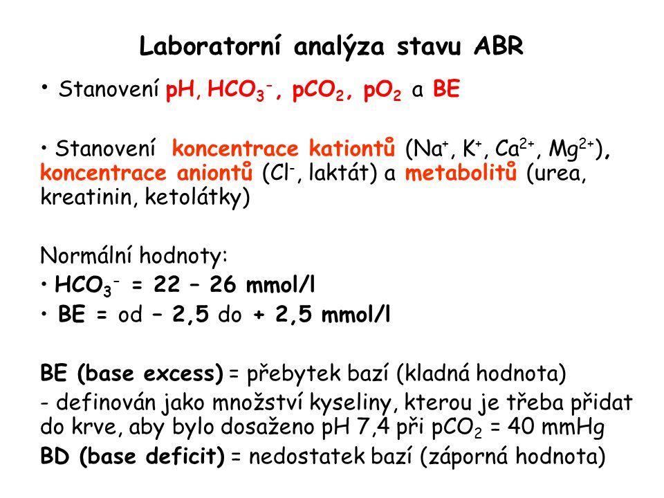 Laboratorní analýza stavu ABR