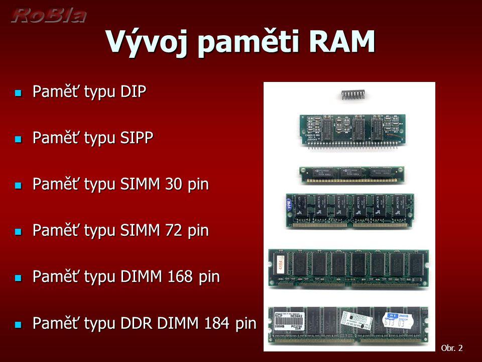 Vývoj paměti RAM Paměť typu DIP Paměť typu SIPP Paměť typu SIMM 30 pin