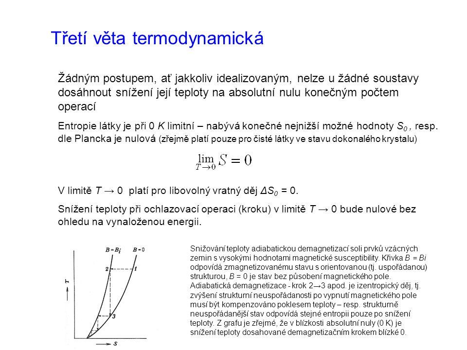 Třetí věta termodynamická