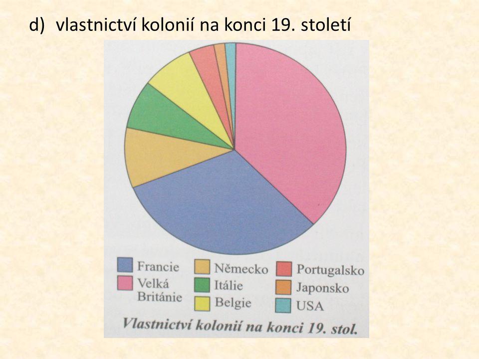 vlastnictví kolonií na konci 19. století