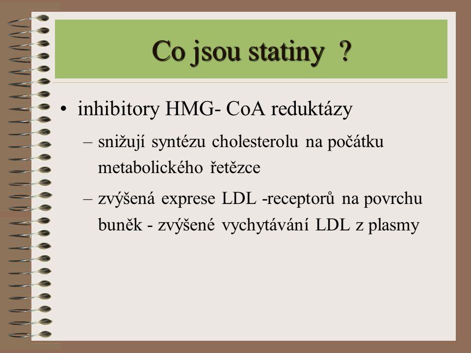 Co jsou statiny inhibitory HMG- CoA reduktázy