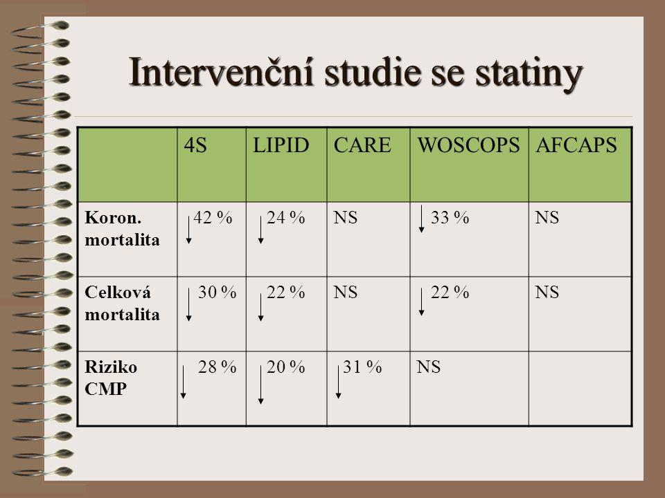 Intervenční studie se statiny
