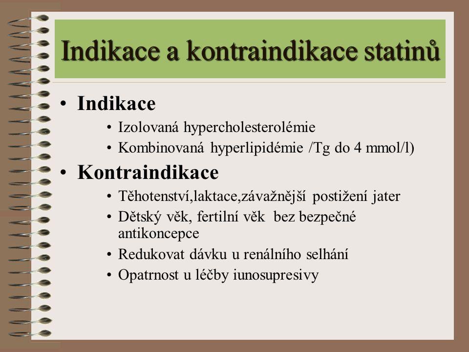 Indikace a kontraindikace statinů