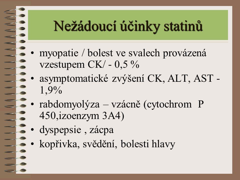 Nežádoucí účinky statinů