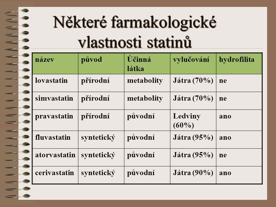 Některé farmakologické vlastnosti statinů