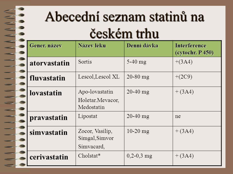 Abecední seznam statinů na českém trhu