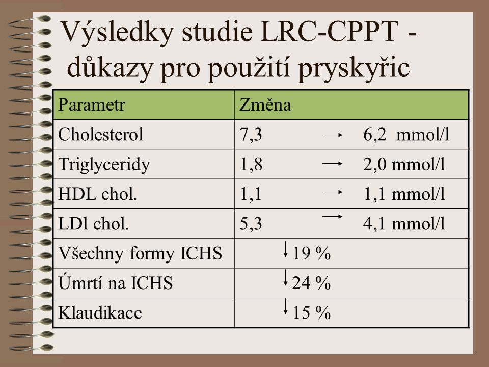 Výsledky studie LRC-CPPT - důkazy pro použití pryskyřic