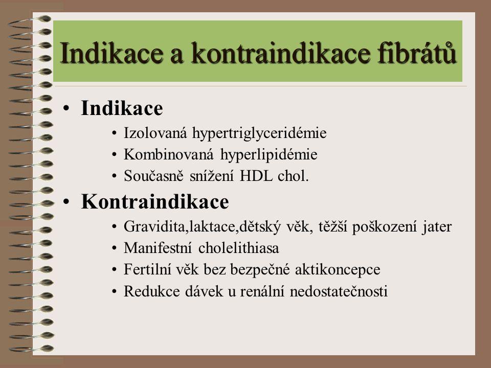Indikace a kontraindikace fibrátů