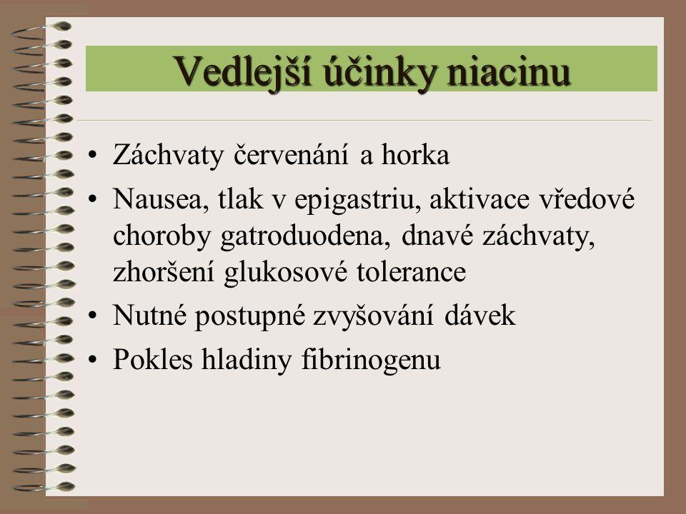 Vedlejší účinky niacinu